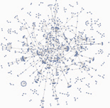 HSA21 Interactome Network